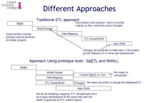z01_different_approach_for_ETL_01
