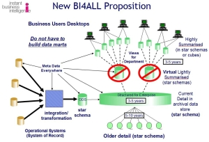 z01_new_BI4ALL_proposition_01